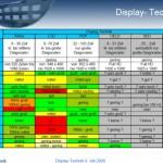 Fernseher-Techniken im Vergleich (Q: Friedrich Gierlinger, IRT)