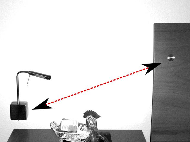 Das Problem: von der Lampe zum Knopf