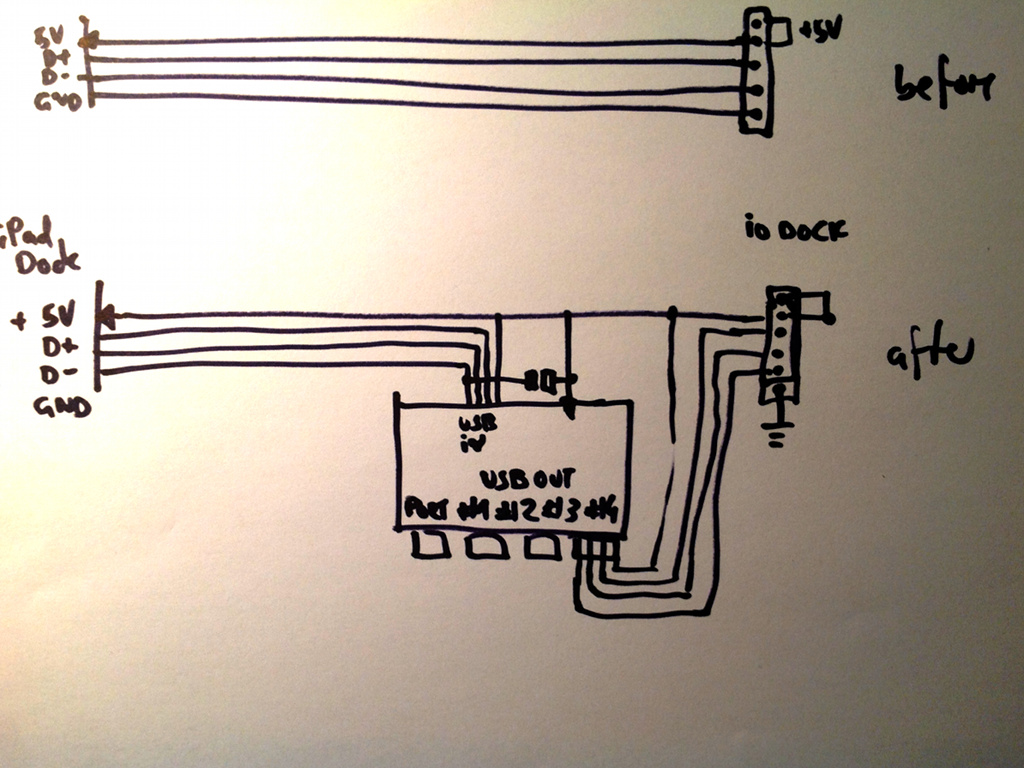 Tech Hack Alesis Io Dock With Usb Hub Untergeekuntergeek Wiring Schematic V1 1 0 Have A Look At The Diagram